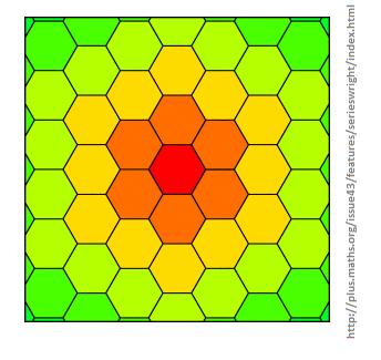 euclidean-tessilation
